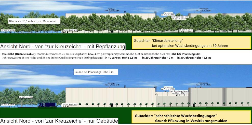 Ansicht Nord (Vorlage 126/2020, Anlage 4 (VEP), S. 7, bearbeitet)
